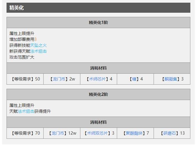 明日方舟wiki图鉴